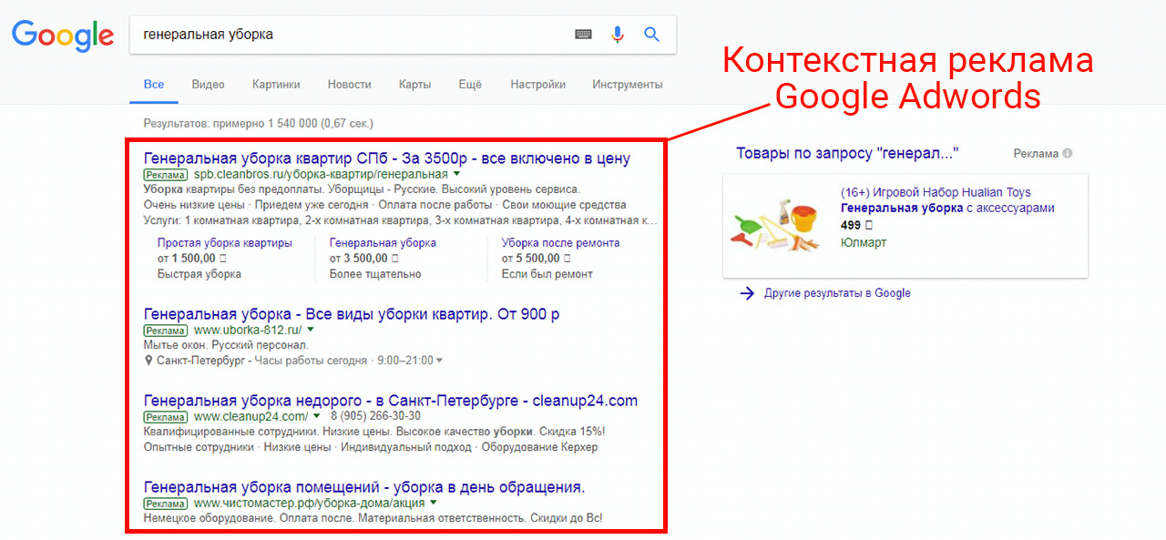 агентство Google Adwords YIS